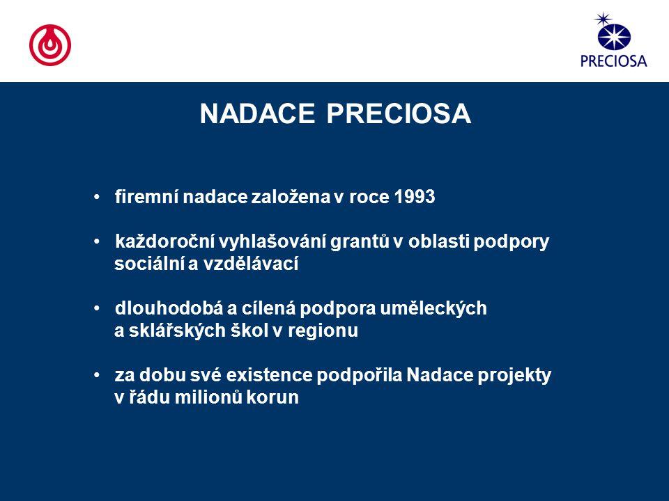 NADACE PRECIOSA firemní nadace založena v roce 1993 každoroční vyhlašování grantů v oblasti podpory sociální a vzdělávací dlouhodobá a cílená podpora