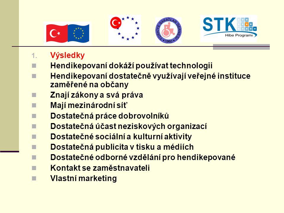 1. Výsledky Hendikepovaní dokáží používat technologii Hendikepovaní dostatečně využívají veřejné instituce zaměřené na občany Znají zákony a svá práva