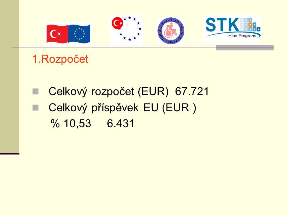 1.Rozpočet Celkový rozpočet (EUR) 67.721 Celkový příspěvek EU (EUR ) % 10,53 6.431