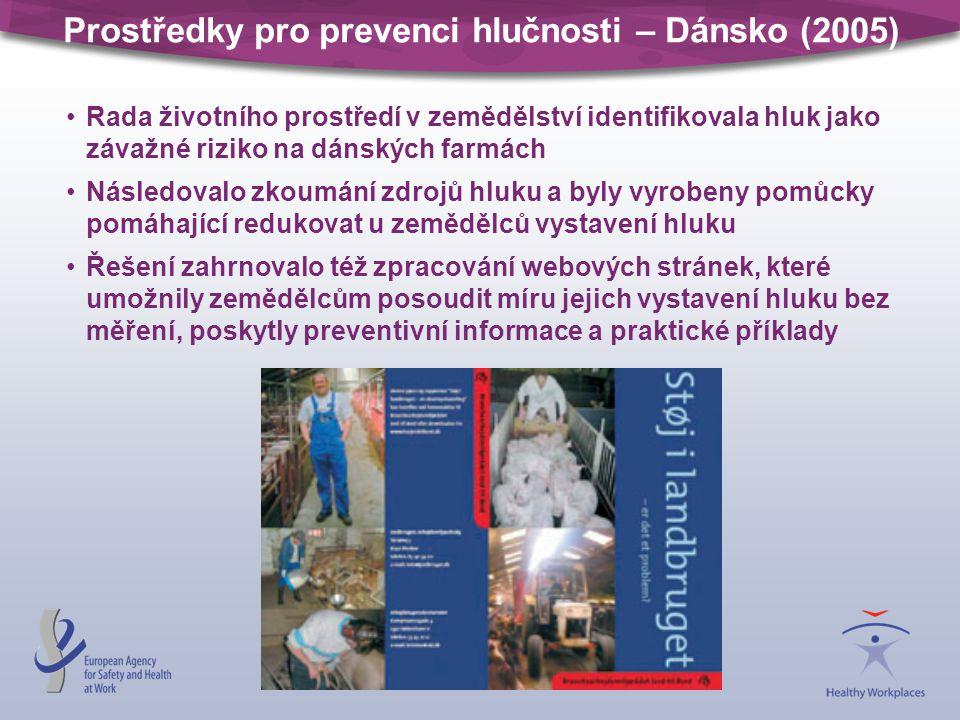 Prostředky pro prevenci hlučnosti – Dánsko (2005) Rada životního prostředí v zemědělství identifikovala hluk jako závažné riziko na dánských farmách N