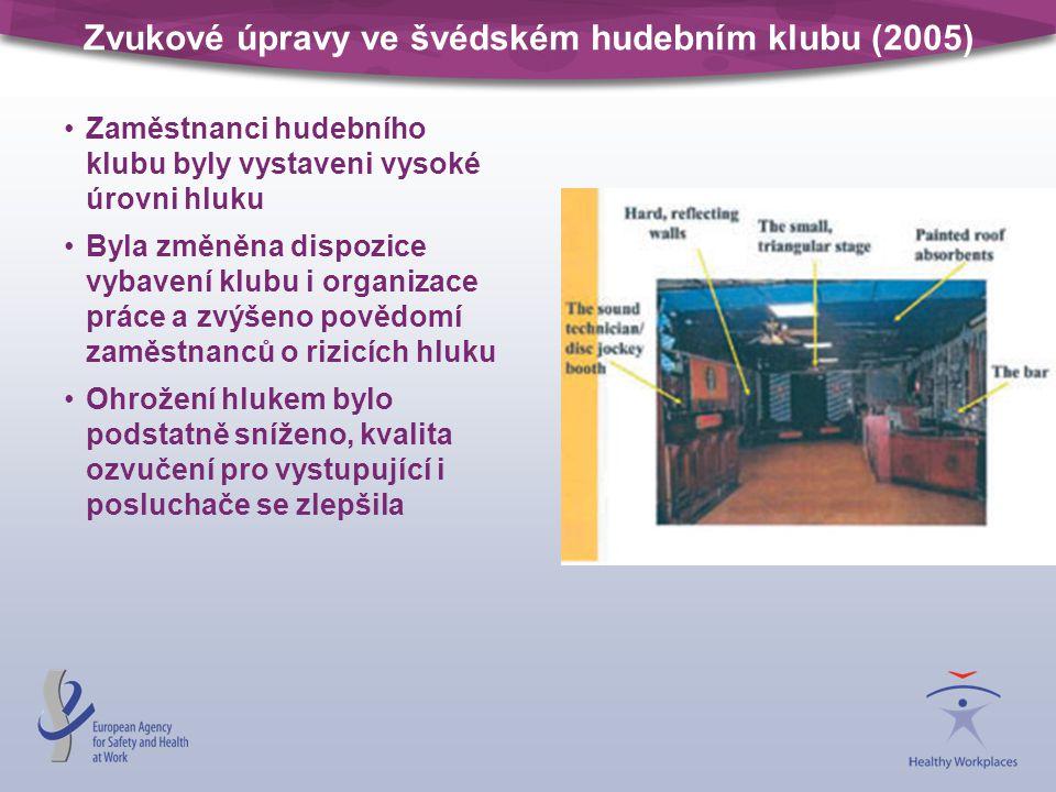 Zvukové úpravy ve švédském hudebním klubu (2005) Zaměstnanci hudebního klubu byly vystaveni vysoké úrovni hluku Byla změněna dispozice vybavení klubu