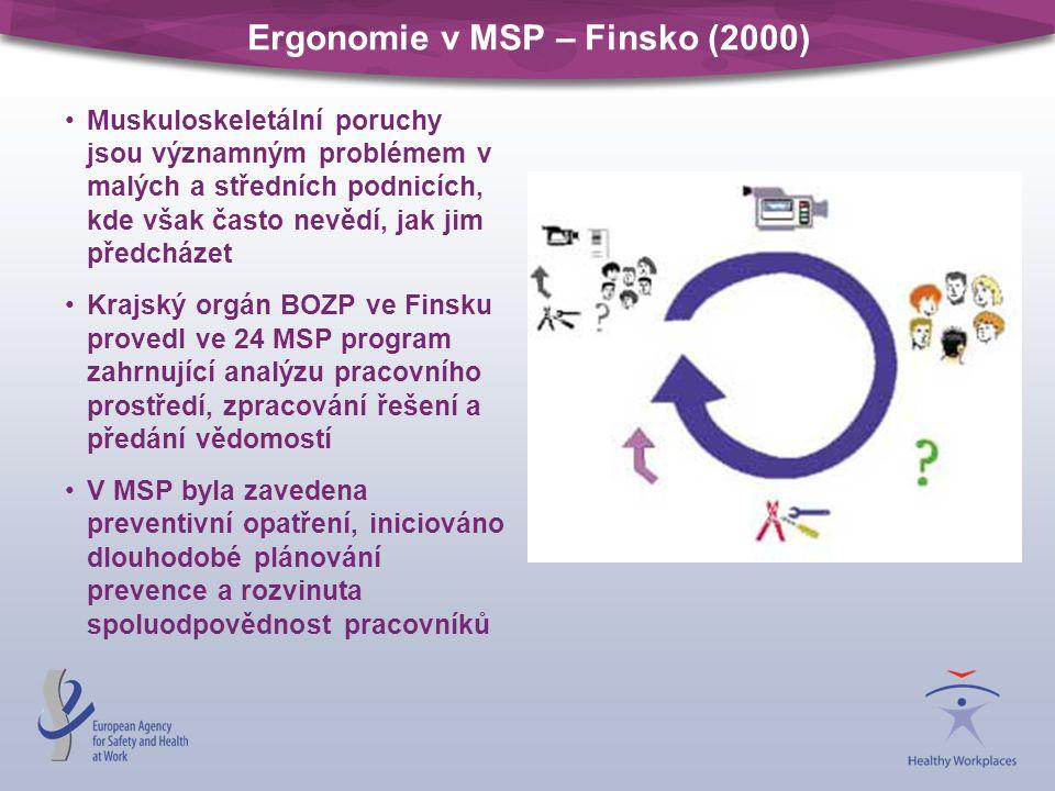 Ergonomie v MSP – Finsko (2000) Muskuloskeletální poruchy jsou významným problémem v malých a středních podnicích, kde však často nevědí, jak jim před