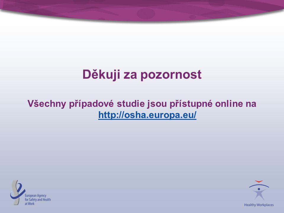 Děkuji za pozornost Všechny případové studie jsou přístupné online na http://osha.europa.eu/ http://osha.europa.eu/