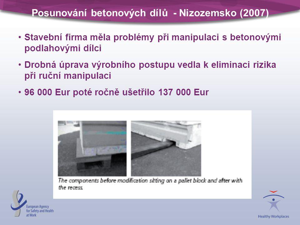 Posunování betonových dílů - Nizozemsko (2007) Stavební firma měla problémy při manipulaci s betonovými podlahovými dílci Drobná úprava výrobního post