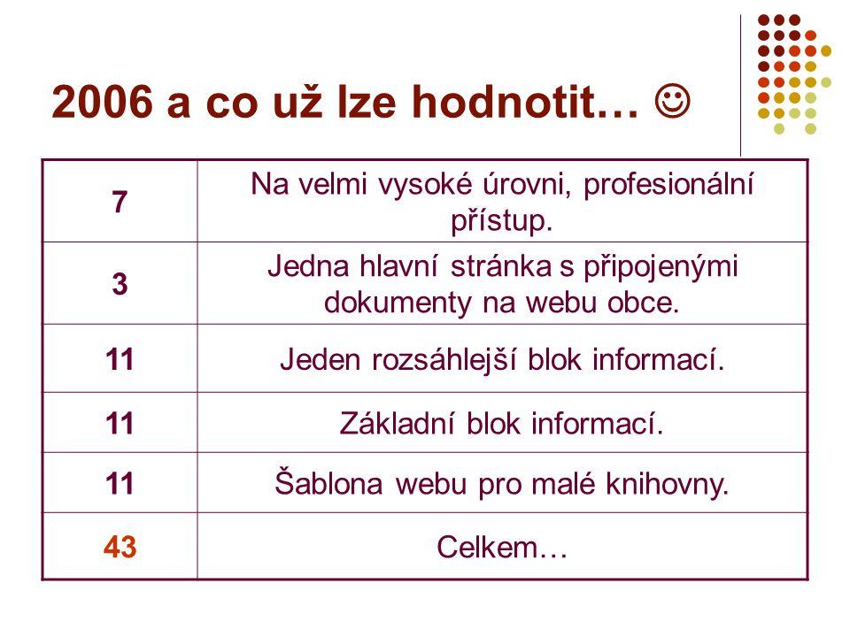 2006 a co už lze hodnotit… 7 Na velmi vysoké úrovni, profesionální přístup. 3 Jedna hlavní stránka s připojenými dokumenty na webu obce. 11Jeden rozsá