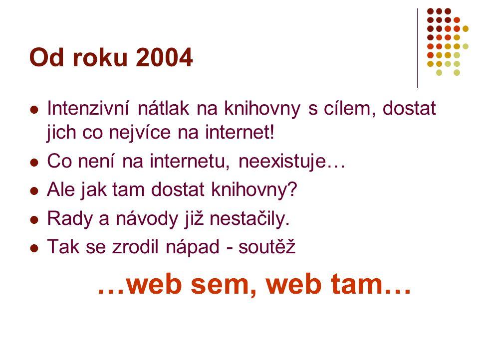 Od roku 2004 Intenzivní nátlak na knihovny s cílem, dostat jich co nejvíce na internet! Co není na internetu, neexistuje… Ale jak tam dostat knihovny?