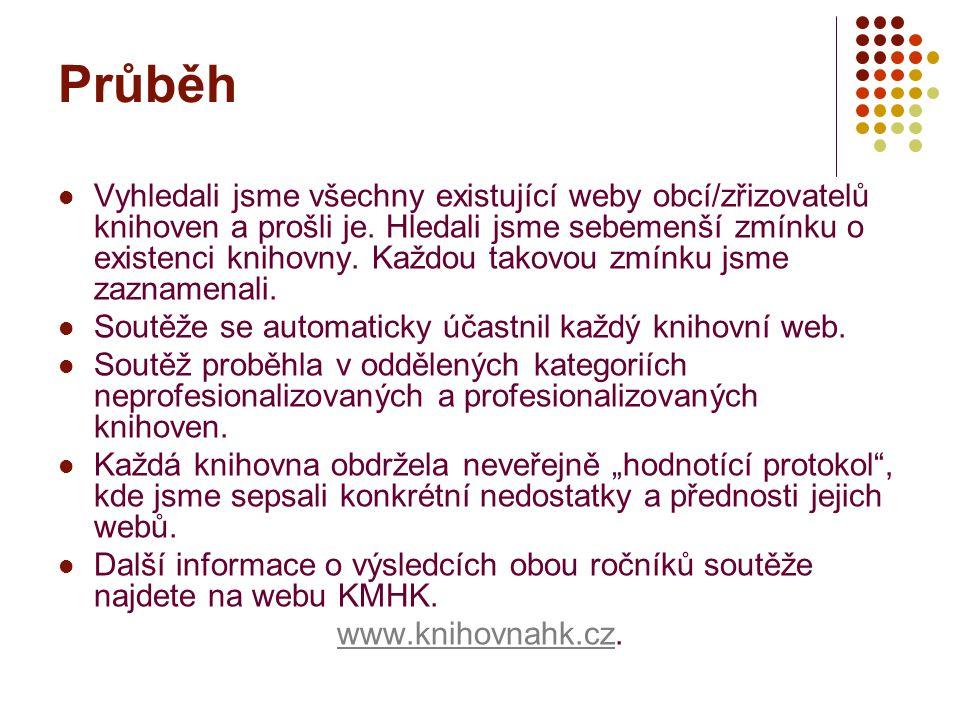 Průběh Vyhledali jsme všechny existující weby obcí/zřizovatelů knihoven a prošli je.