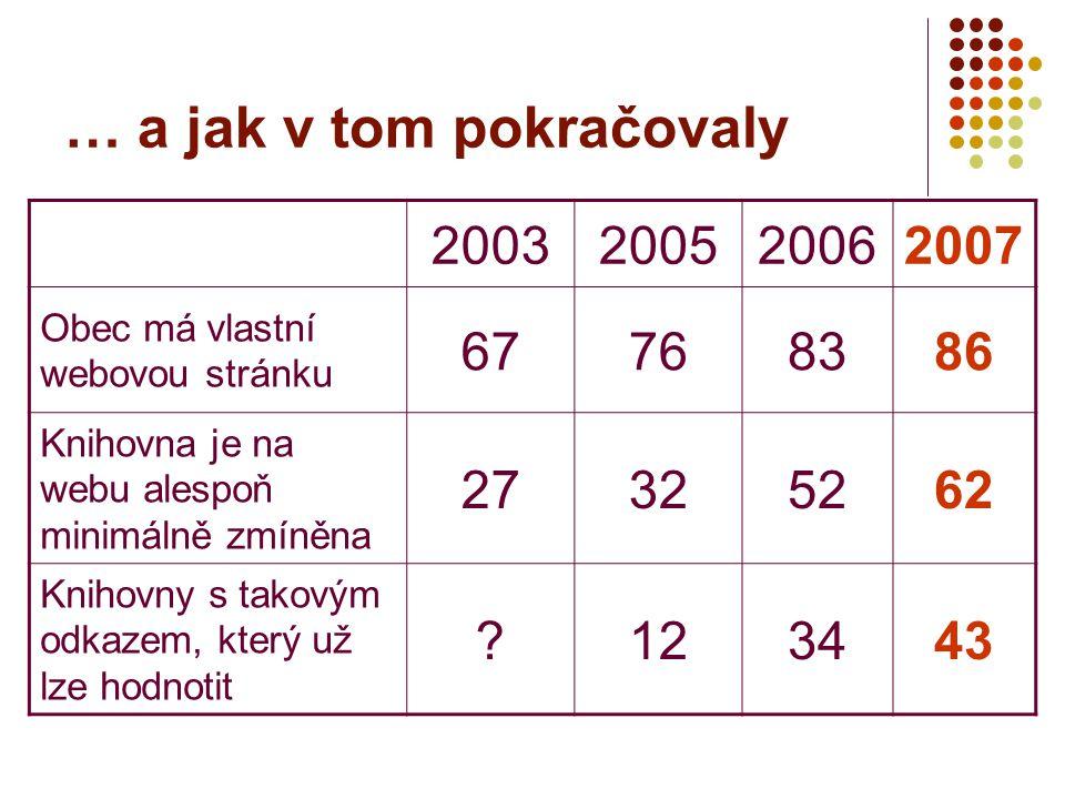 2006 a co už lze hodnotit… 7 Na velmi vysoké úrovni, profesionální přístup.