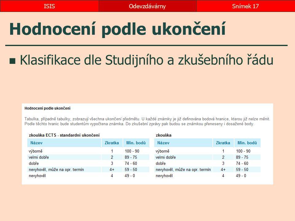 Hodnocení podle ukončení Klasifikace dle Studijního a zkušebního řádu OdevzdávárnySnímek 17ISIS