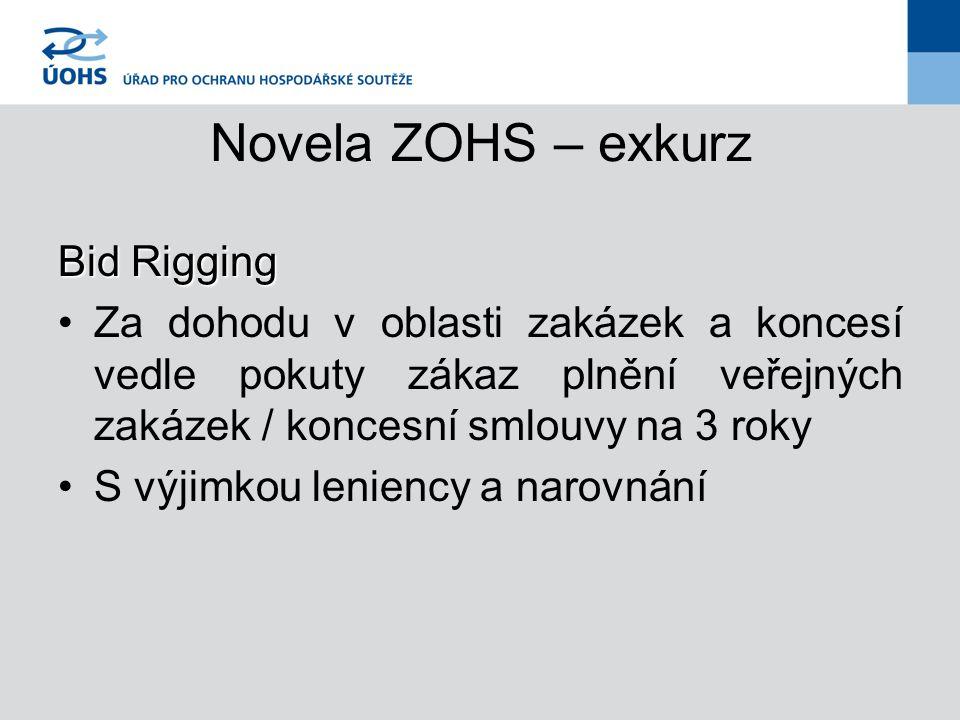 Novela ZOHS – exkurz Bid Rigging Za dohodu v oblasti zakázek a koncesí vedle pokuty zákaz plnění veřejných zakázek / koncesní smlouvy na 3 roky S výji