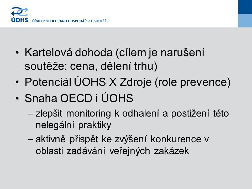 Kartelová dohoda (cílem je narušení soutěže; cena, dělení trhu) Potenciál ÚOHS X Zdroje (role prevence) Snaha OECD i ÚOHS –zlepšit monitoring k odhale