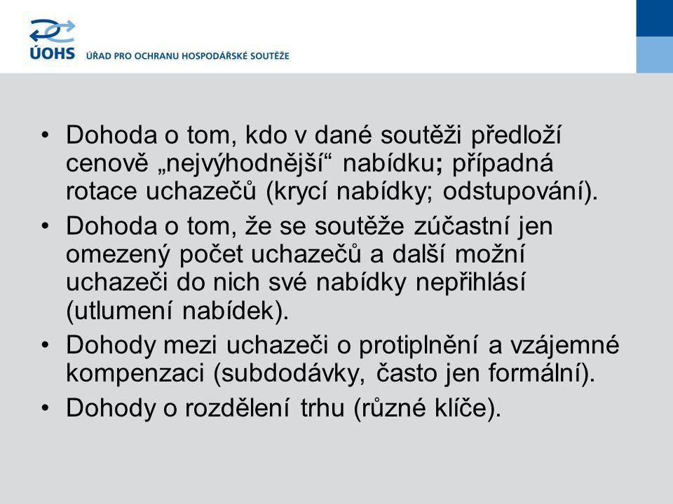 První úspěšný tuzemský případ (2010) Provozování ubytoven – vojenská ubytovací správa Litoměřice Organizátor HOKRA Spedition Důkazy – e mail korespondence Sankce 4,9 mil.