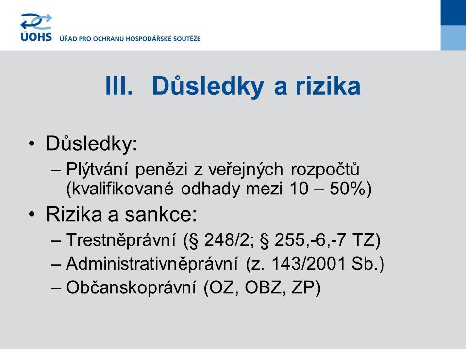 III.Důsledky a rizika Důsledky: –Plýtvání penězi z veřejných rozpočtů (kvalifikované odhady mezi 10 – 50%) Rizika a sankce: –Trestněprávní (§ 248/2; §