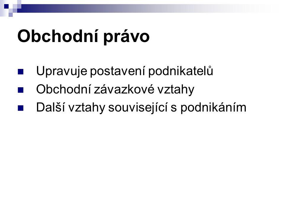 Obchodní právo - systematika Obchodní zákoník –513/1991 Sb.