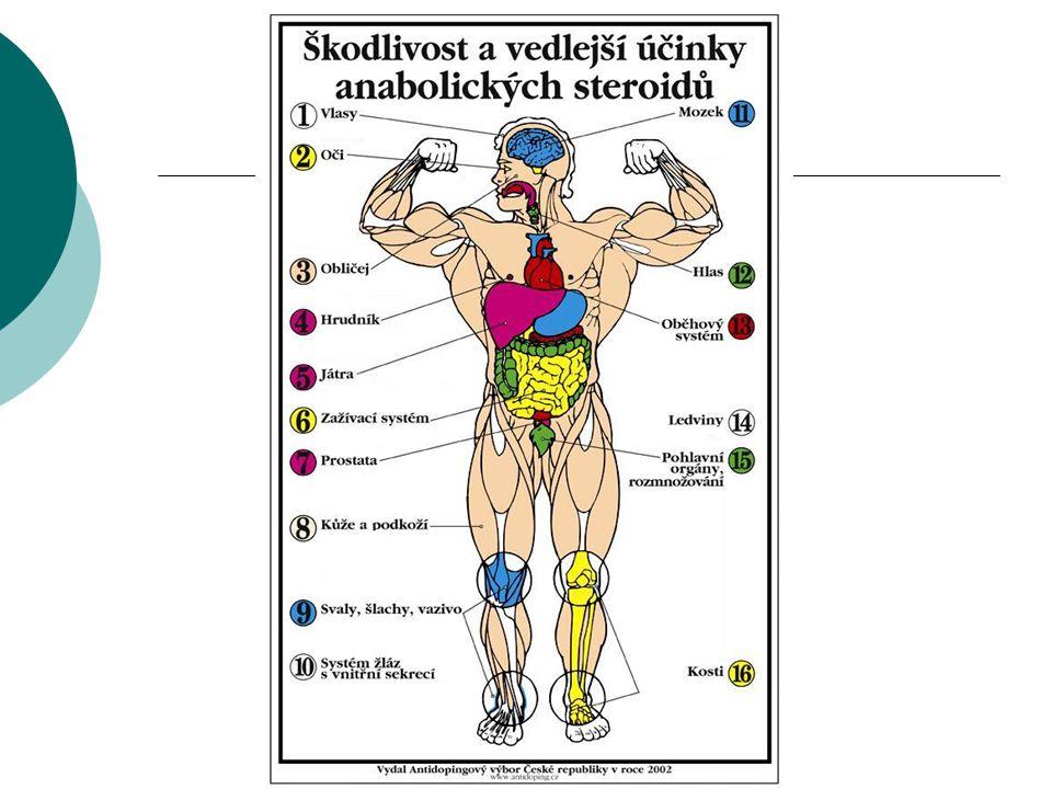 Doping ve sportu Zuzana Zahradníčková