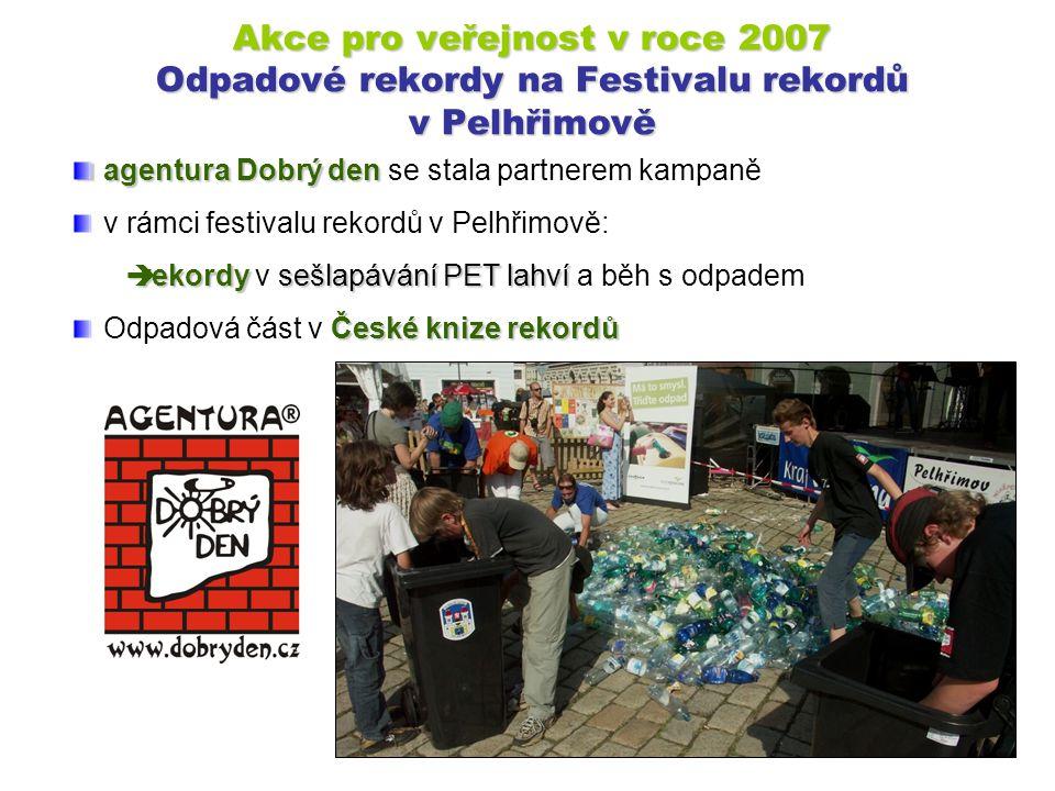 Akce pro veřejnost v roce 2007 Odpadové rekordy na Festivalu rekordů v Pelhřimově agentura Dobrý den agentura Dobrý den se stala partnerem kampaně v r