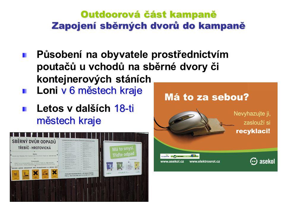 Outdoorová část kampaně Zapojení sběrných dvorů do kampaně Působení na obyvatele prostřednictvím poutačů u vchodů na sběrné dvory či kontejnerových st