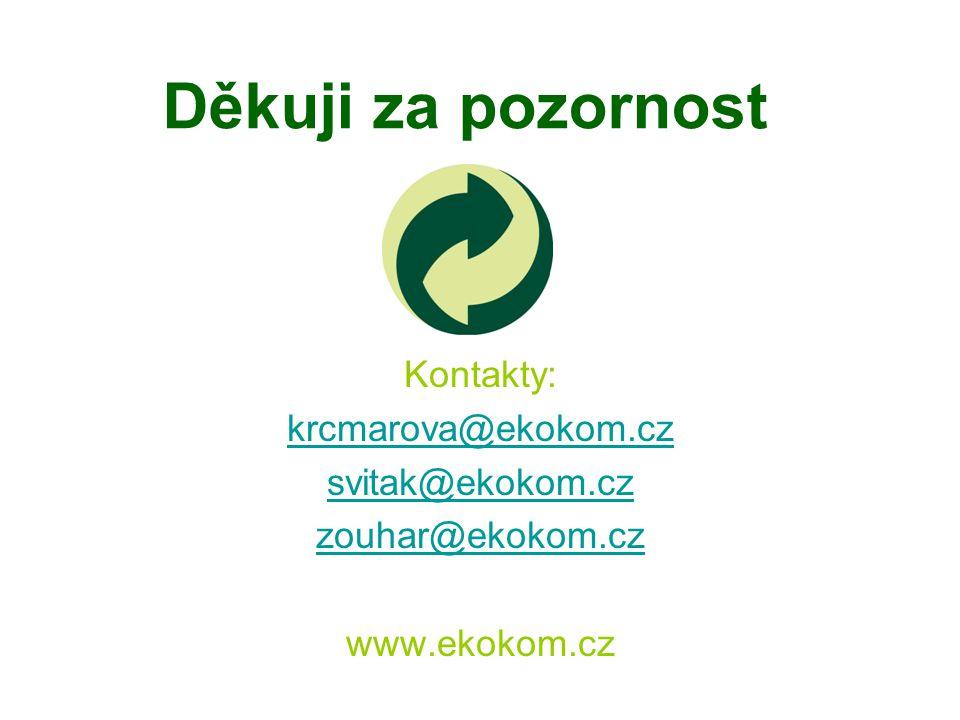 Děkuji za pozornost Kontakty: krcmarova@ekokom.cz svitak@ekokom.cz zouhar@ekokom.cz www.ekokom.cz