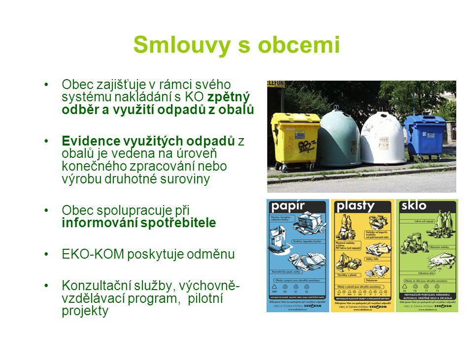 Smlouvy s obcemi Obec zajišťuje v rámci svého systému nakládání s KO zpětný odběr a využití odpadů z obalů Evidence využitých odpadů z obalů je vedena