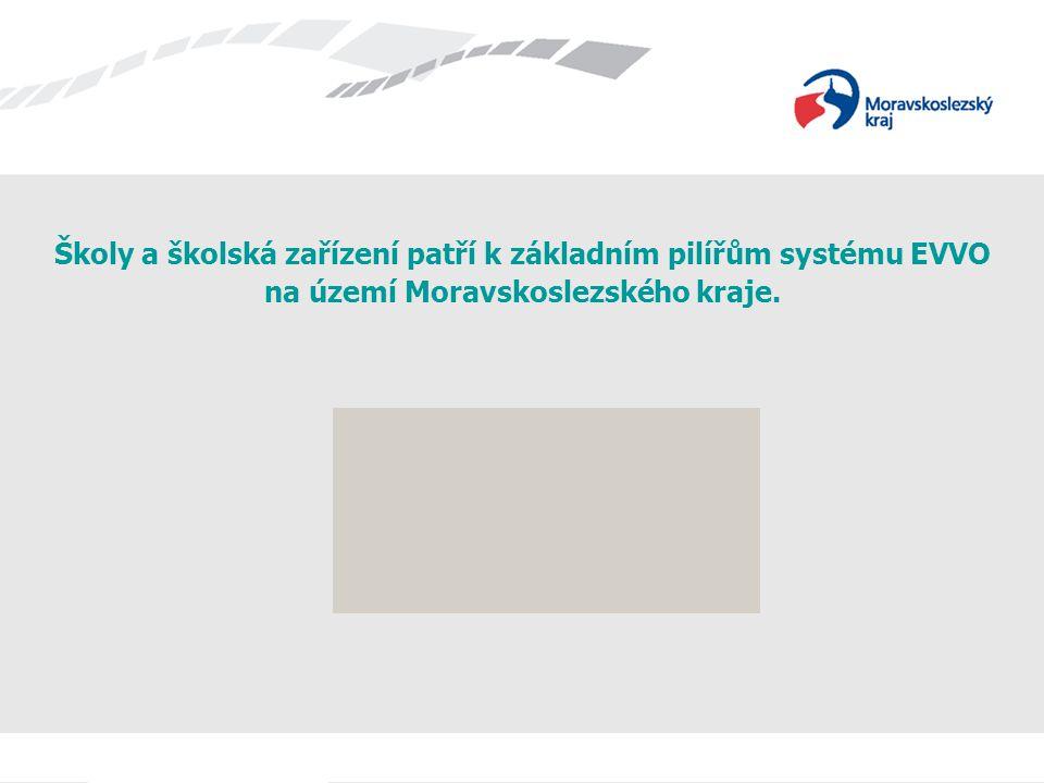EVVO v Moravskoslezském kraji Ve dnech 24.a 25.