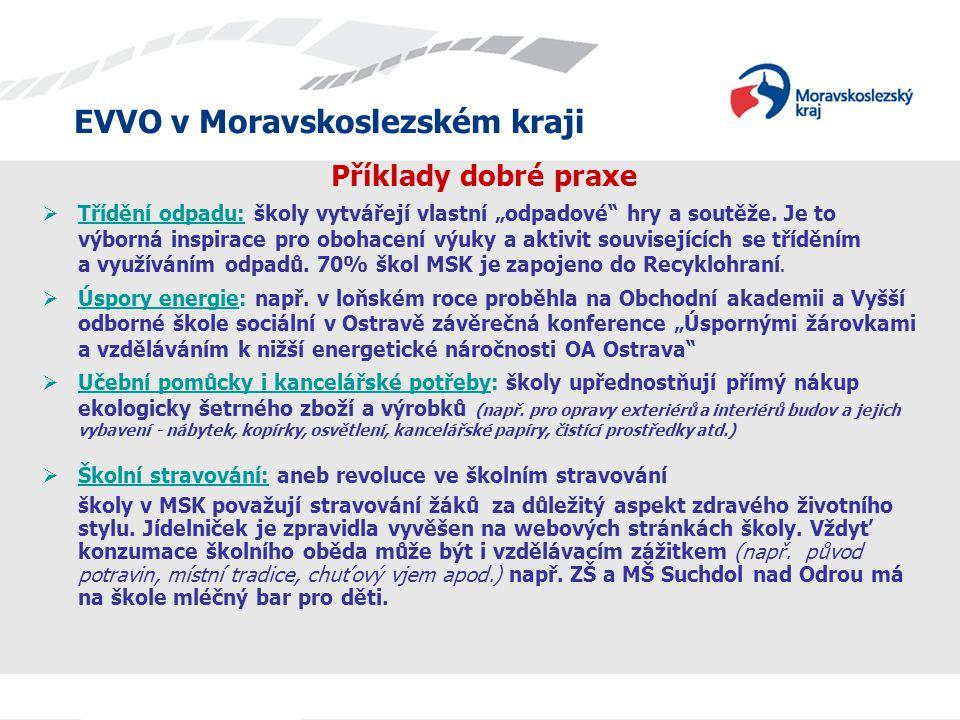 EVVO v Moravskoslezském kraji 2.krajská konference škol v Moravskoslezském kraji 3.