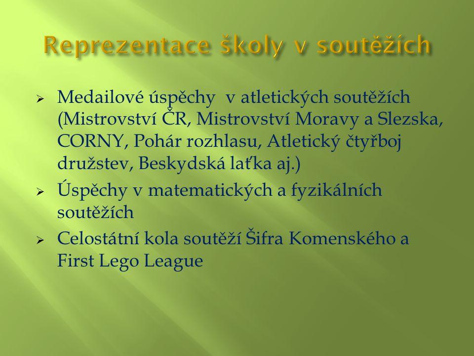  Medailové úspěchy v atletických soutěžích (Mistrovství ČR, Mistrovství Moravy a Slezska, CORNY, Pohár rozhlasu, Atletický čtyřboj družstev, Beskydská laťka aj.)  Úspěchy v matematických a fyzikálních soutěžích  Celostátní kola soutěží Šifra Komenského a First Lego League