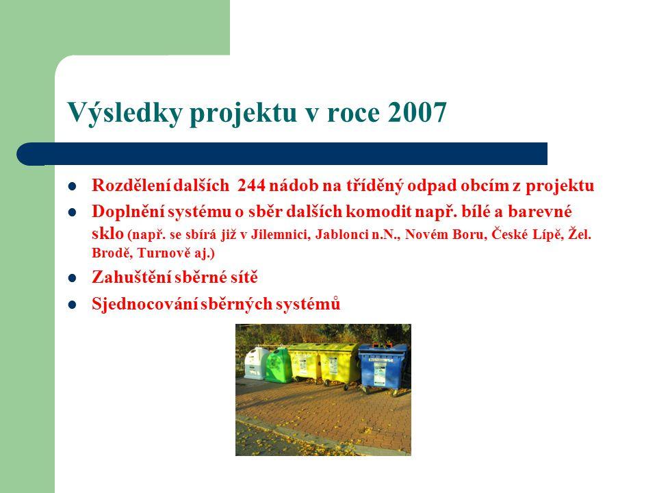 Výsledky projektu v roce 2007 Rozdělení dalších 244 nádob na tříděný odpad obcím z projektu Doplnění systému o sběr dalších komodit např.