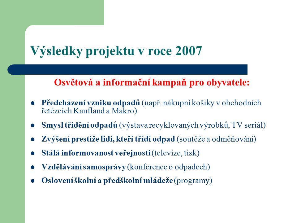 Výsledky projektu v roce 2007 Osvětová a informační kampaň pro obyvatele: Předcházení vzniku odpadů (např.