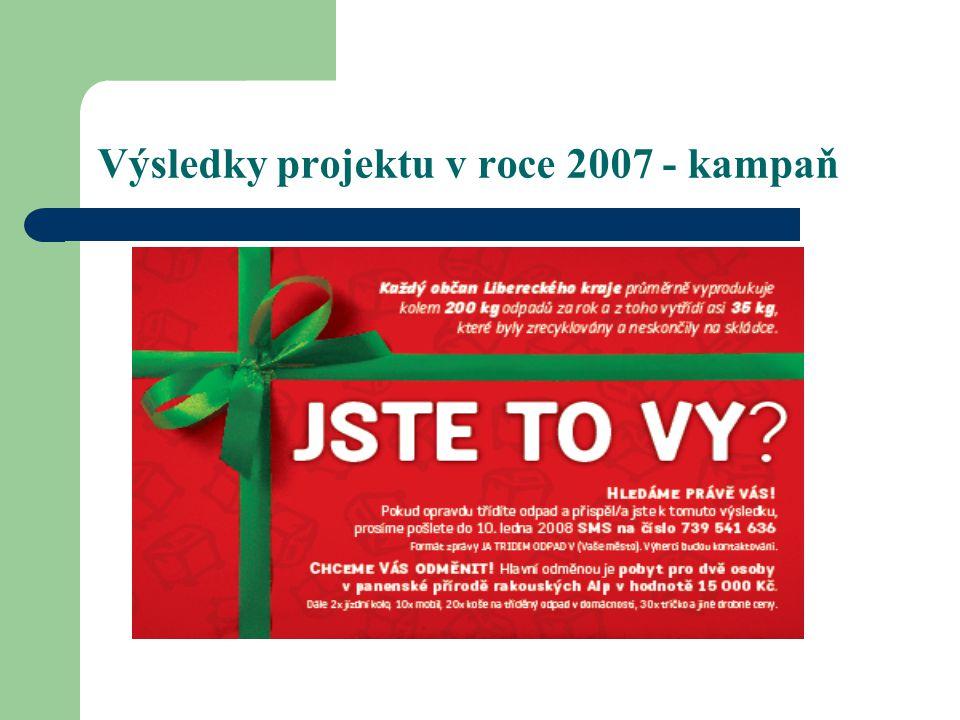 Výsledky projektu v roce 2007 - kampaň