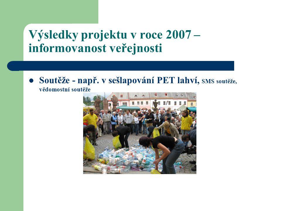 Výsledky projektu v roce 2007 – informovanost veřejnosti Soutěže - např.