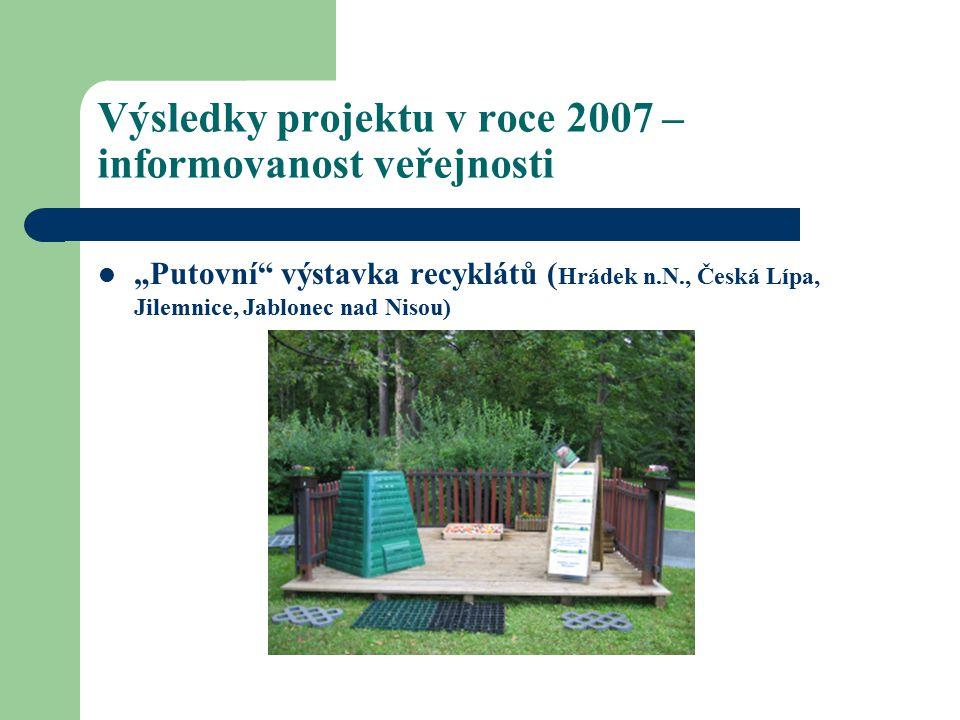 """Výsledky projektu v roce 2007 – informovanost veřejnosti """"Putovní výstavka recyklátů ( Hrádek n.N., Česká Lípa, Jilemnice, Jablonec nad Nisou)"""