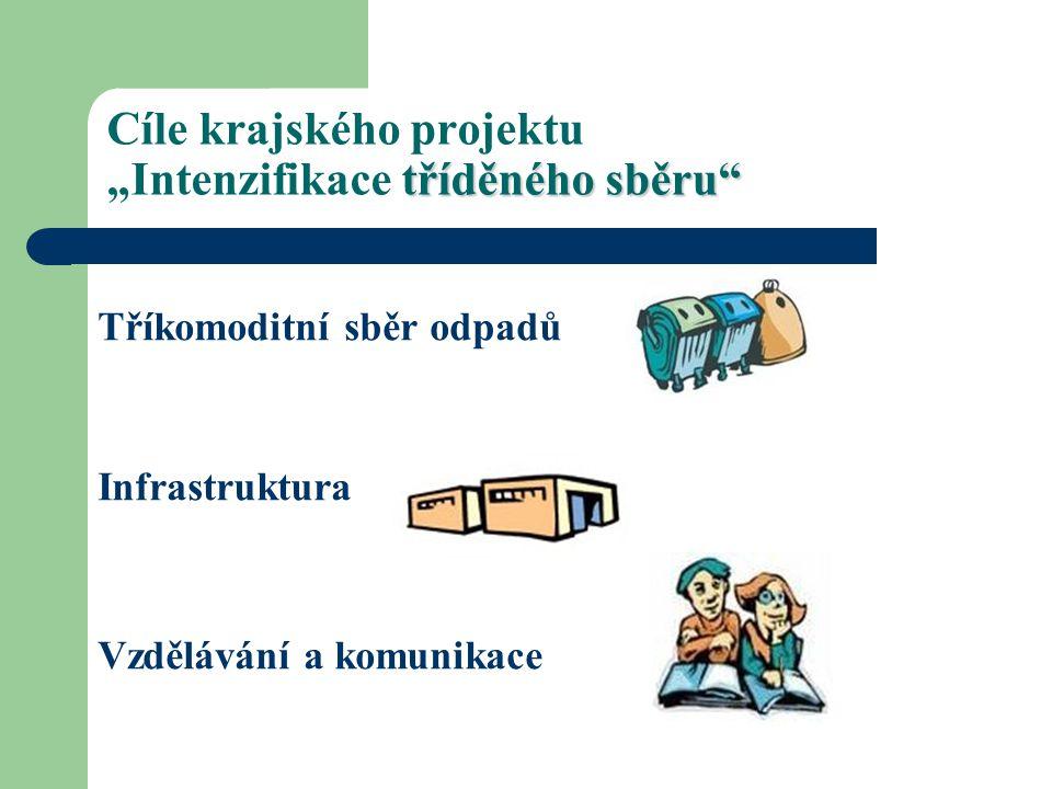 """tříděného sběru Cíle krajského projektu """"Intenzifikace tříděného sběru Tříkomoditní sběr odpadů Infrastruktura Vzdělávání a komunikace"""