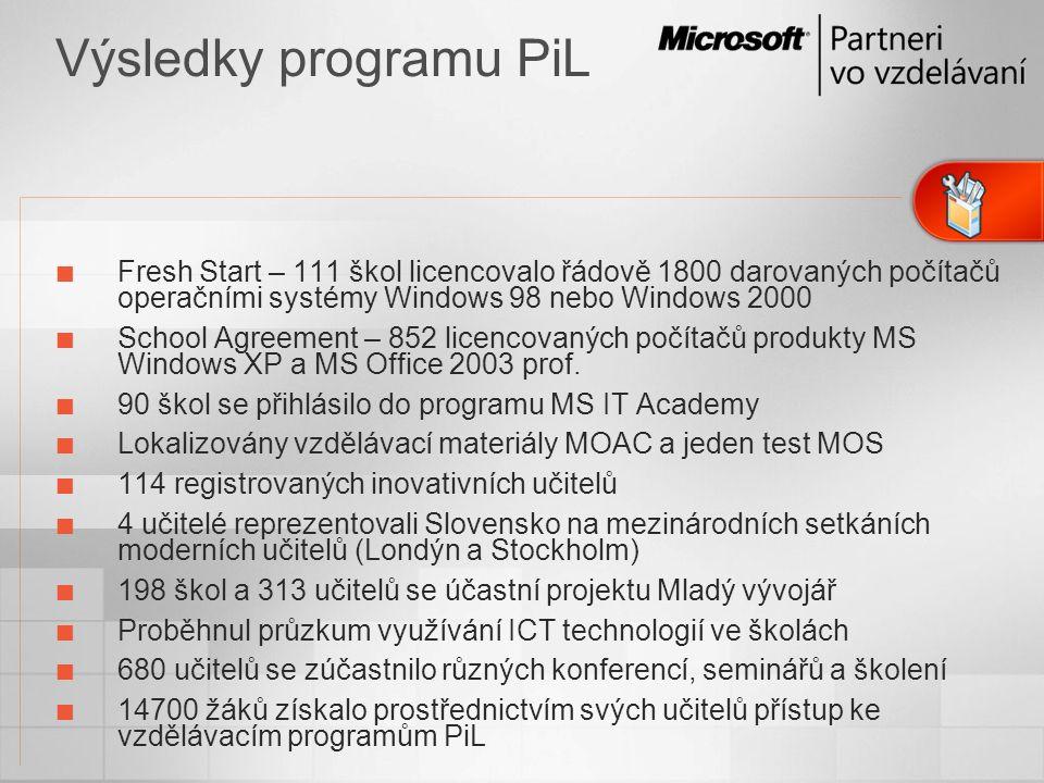 Fresh Start – 111 škol licencovalo řádově 1800 darovaných počítačů operačními systémy Windows 98 nebo Windows 2000 School Agreement – 852 licencovaných počítačů produkty MS Windows XP a MS Office 2003 prof.