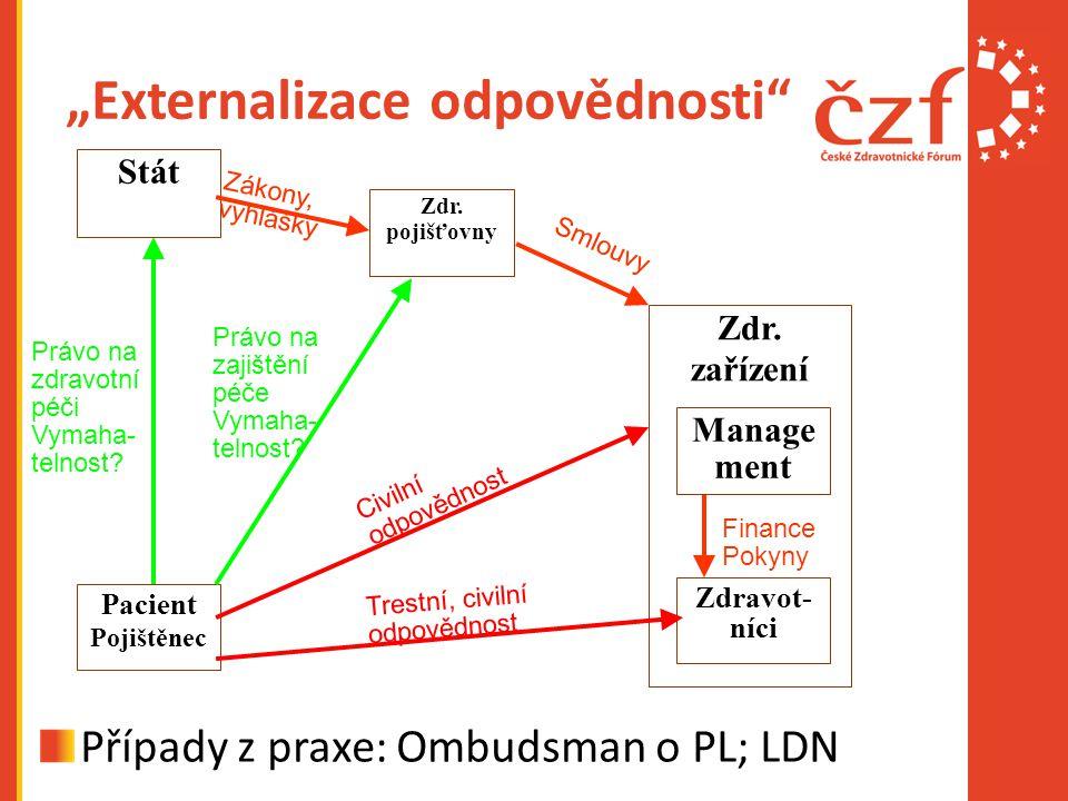 """""""Externalizace odpovědnosti Případy z praxe: Ombudsman o PL; LDN Zdr."""