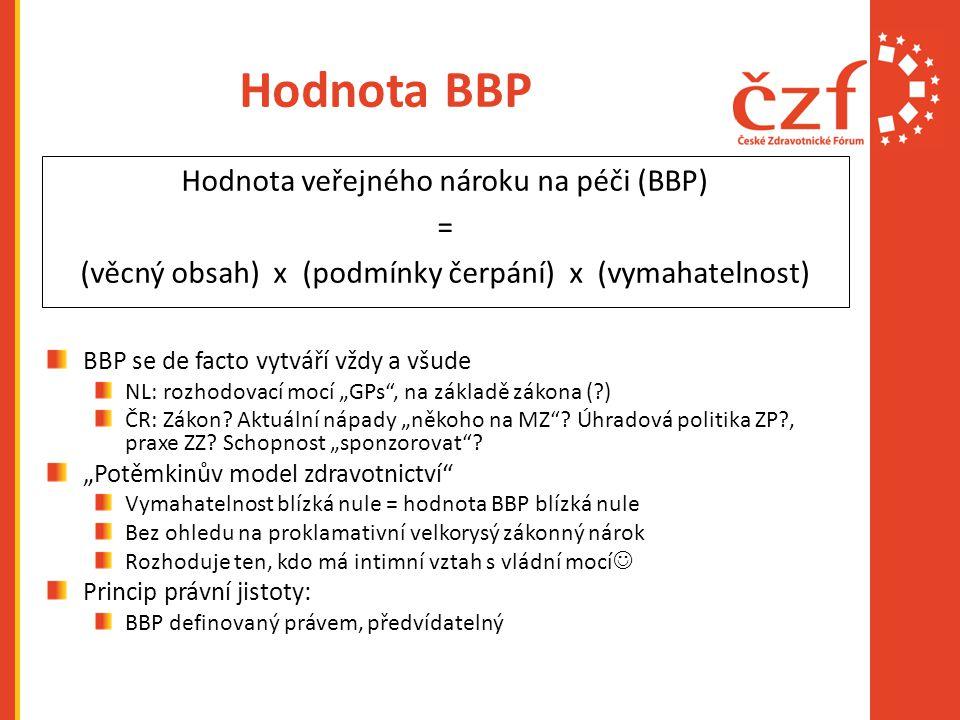"""Hodnota BBP BBP se de facto vytváří vždy a všude NL: rozhodovací mocí """"GPs"""", na základě zákona (?) ČR: Zákon? Aktuální nápady """"někoho na MZ""""? Úhradová"""
