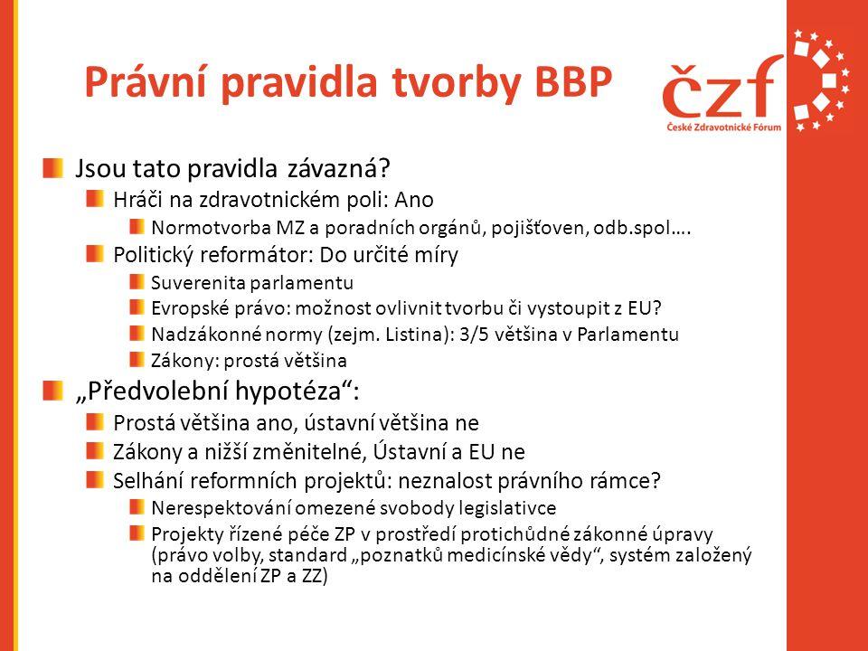BBP: Pro koho.Listina čl.