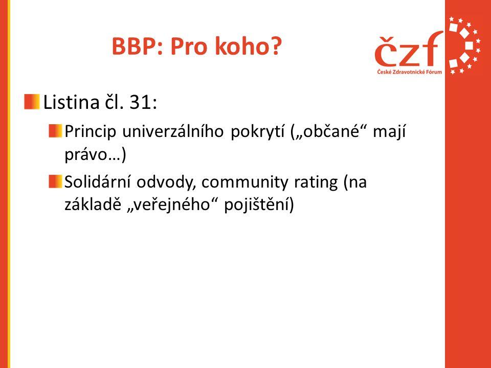 """BBP: Pro koho? Listina čl. 31: Princip univerzálního pokrytí (""""občané"""" mají právo…) Solidární odvody, community rating (na základě """"veřejného"""" pojiště"""
