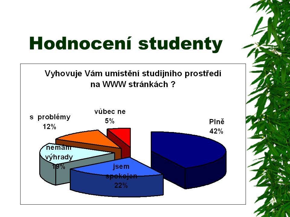 Hodnocení studenty