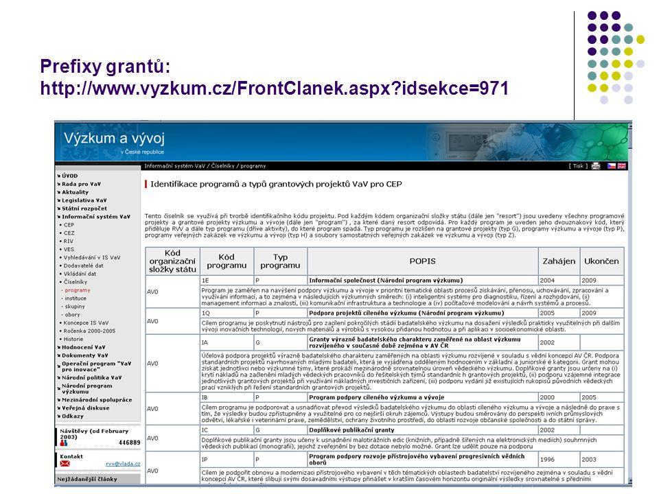 Prefixy grantů: http://www.vyzkum.cz/FrontClanek.aspx idsekce=971