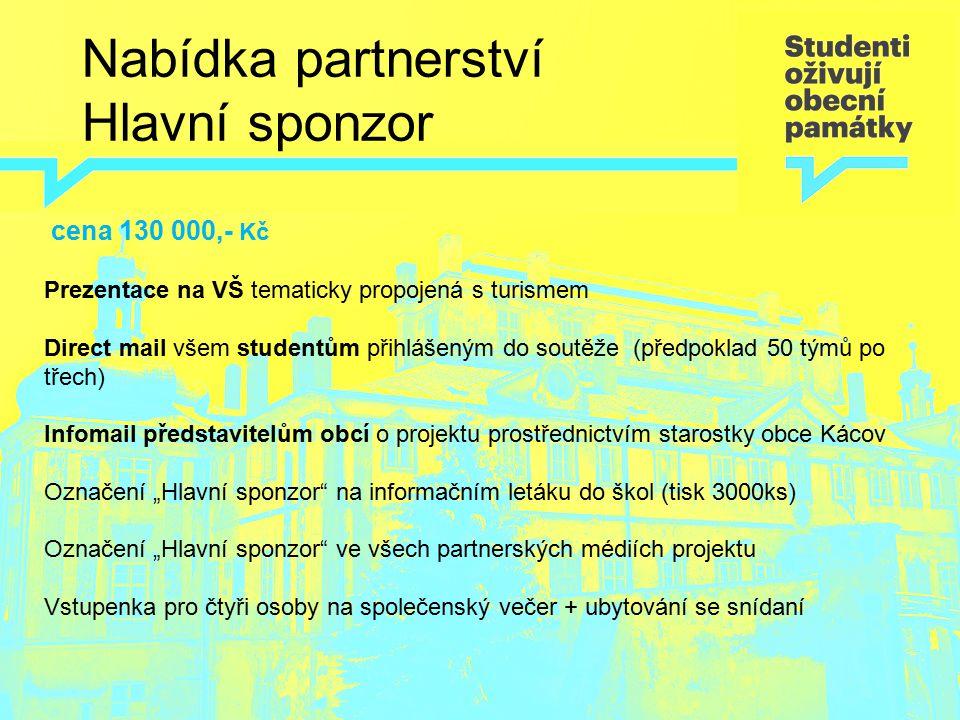 Nabídka partnerství Hlavní sponzor cena 130 000,- Kč Prezentace na VŠ tematicky propojená s turismem Direct mail všem studentům přihlášeným do soutěže