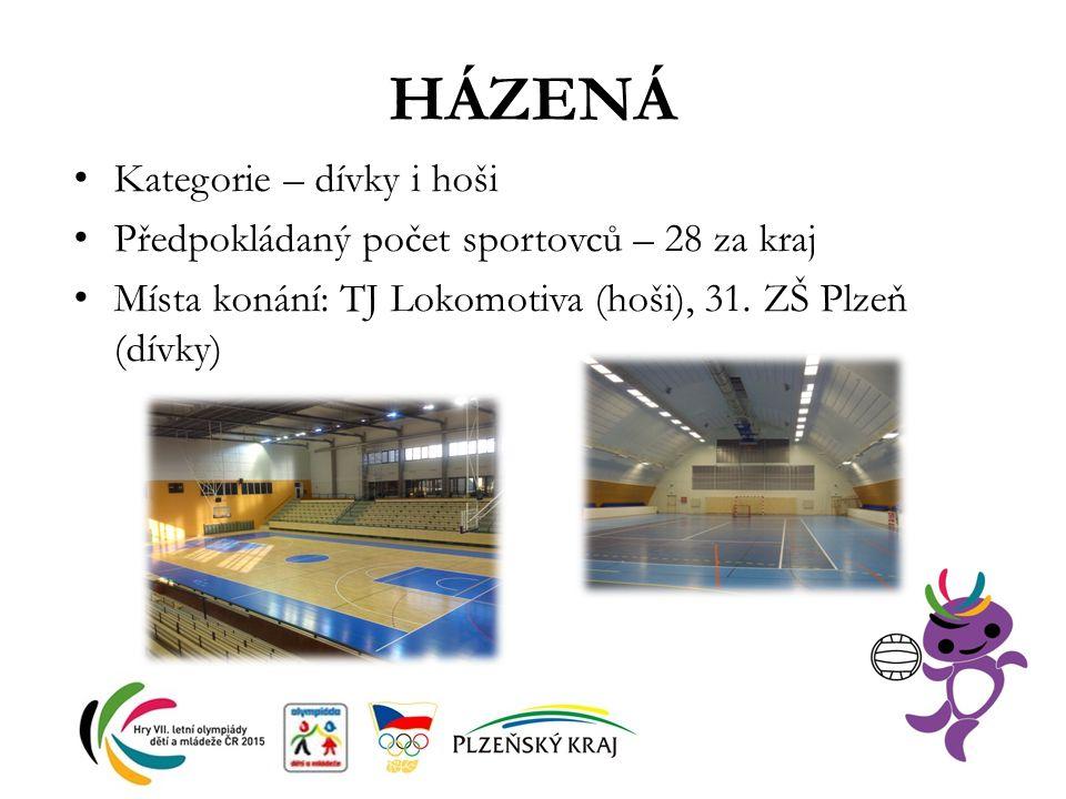 HÁZENÁ Kategorie – dívky i hoši Předpokládaný počet sportovců – 28 za kraj Místa konání: TJ Lokomotiva (hoši), 31. ZŠ Plzeň (dívky)