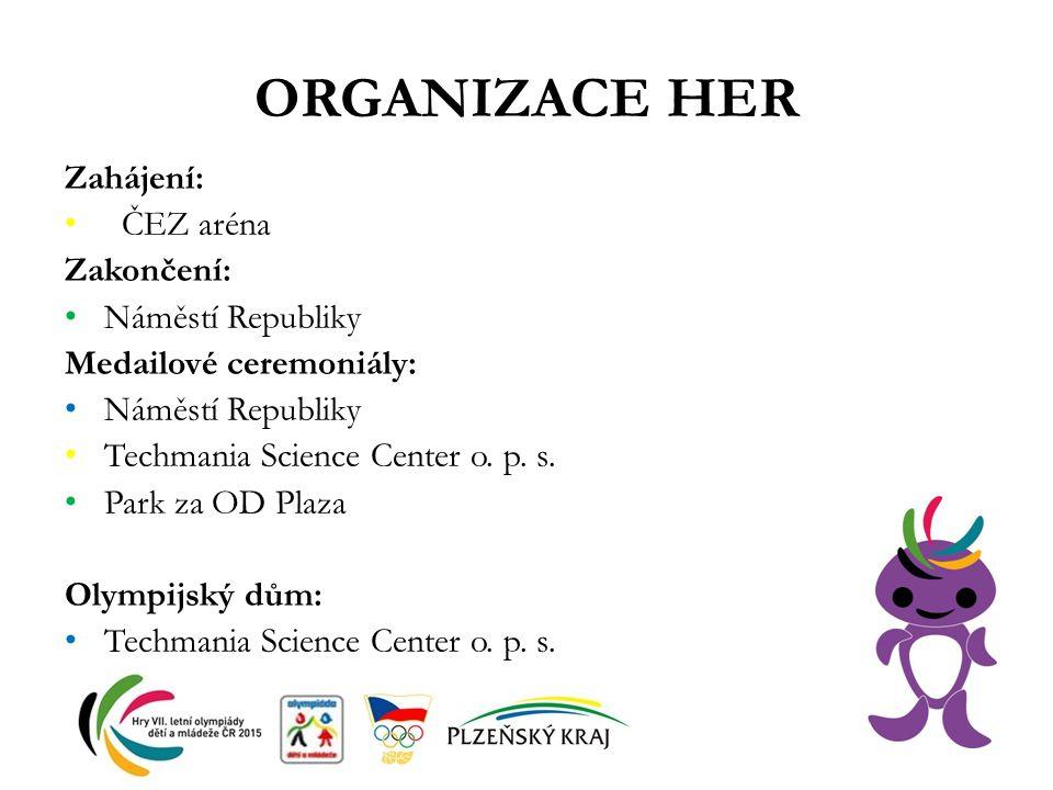 JACHTING Kategorie – hoši i dívky Předpokládaný počet sportovců – 2 za kraj Místo konání: Bolevecký rybník