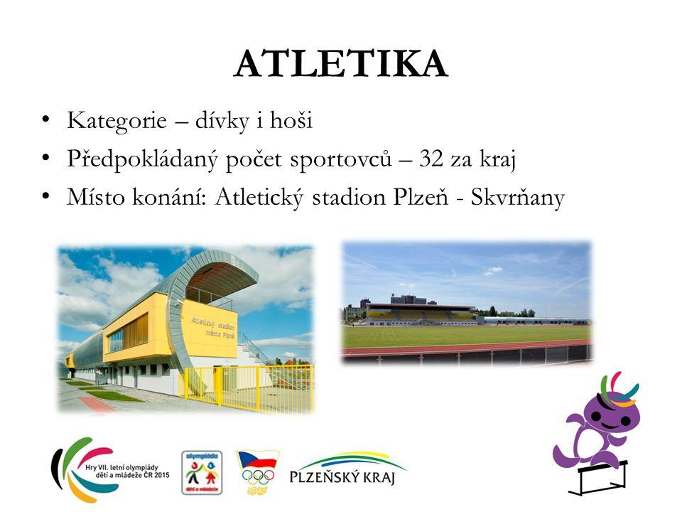 ATLETIKA Kategorie – dívky i hoši Předpokládaný počet sportovců – 32 za kraj Místo konání: Atletický stadion Plzeň - Skvrňany