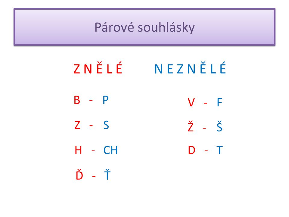 Párové souhlásky B -P Z -S H -CH V -F Ž -Š D -T Ď -Ť Z N Ě L ÉN E Z N Ě L É