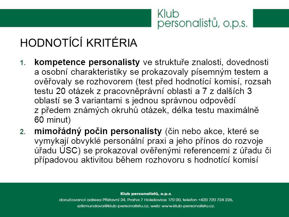 HODNOTÍCÍ KOMISE  Mgr.Kristina Chrástková, odbornice na pracovněprávní problematiku  JUDr.