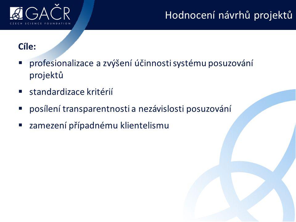 Hodnocení návrhů projektů Cíle:  profesionalizace a zvýšení účinnosti systému posuzování projektů  standardizace kritérií  posílení transparentnosti a nezávislosti posuzování  zamezení případnému klientelismu