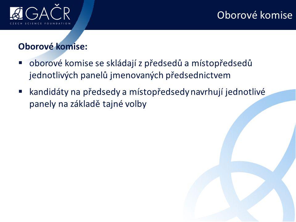 Oborové komise Oborové komise:  oborové komise se skládají z předsedů a místopředsedů jednotlivých panelů jmenovaných předsednictvem  kandidáty na předsedy a místopředsedy navrhují jednotlivé panely na základě tajné volby