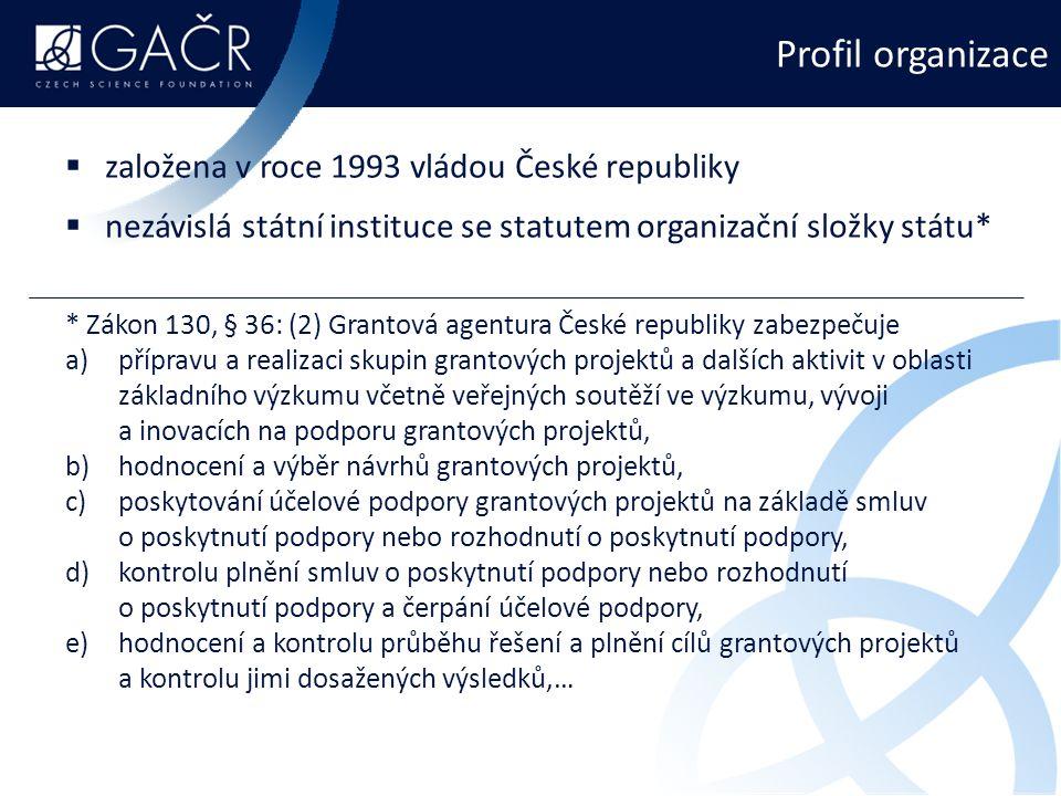 Profil organizace  založena v roce 1993 vládou České republiky  nezávislá státní instituce se statutem organizační složky státu* * Zákon 130, § 36: (2) Grantová agentura České republiky zabezpečuje a)přípravu a realizaci skupin grantových projektů a dalších aktivit v oblasti základního výzkumu včetně veřejných soutěží ve výzkumu, vývoji a inovacích na podporu grantových projektů, b)hodnocení a výběr návrhů grantových projektů, c)poskytování účelové podpory grantových projektů na základě smluv o poskytnutí podpory nebo rozhodnutí o poskytnutí podpory, d)kontrolu plnění smluv o poskytnutí podpory nebo rozhodnutí o poskytnutí podpory a čerpání účelové podpory, e)hodnocení a kontrolu průběhu řešení a plnění cílů grantových projektů a kontrolu jimi dosažených výsledků,…