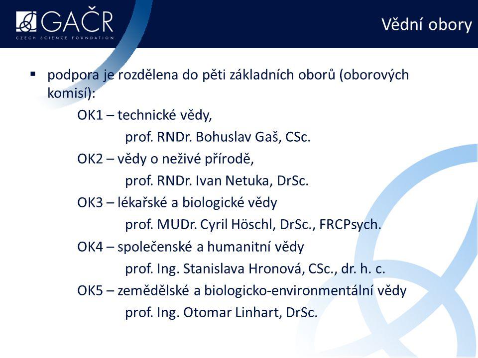 Vědní obory  podpora je rozdělena do pěti základních oborů (oborových komisí): OK1 – technické vědy, prof.