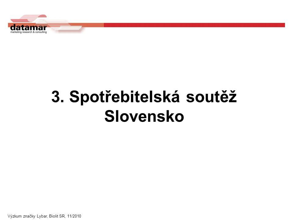 Výzkum značky Lybar, Biolit SR, 11/2010 Spotřebitelských soutěží se účastnilo alespoň párkrát téměř 40% slovenských spotřebitelů.